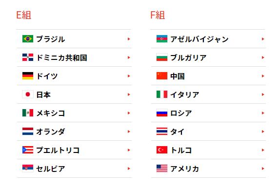 日本 女子 バレー 世界 ランキング